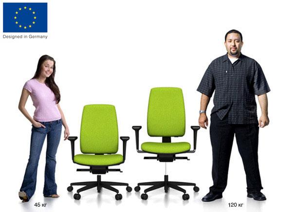 Эргономичное кресло BeFine.jpg